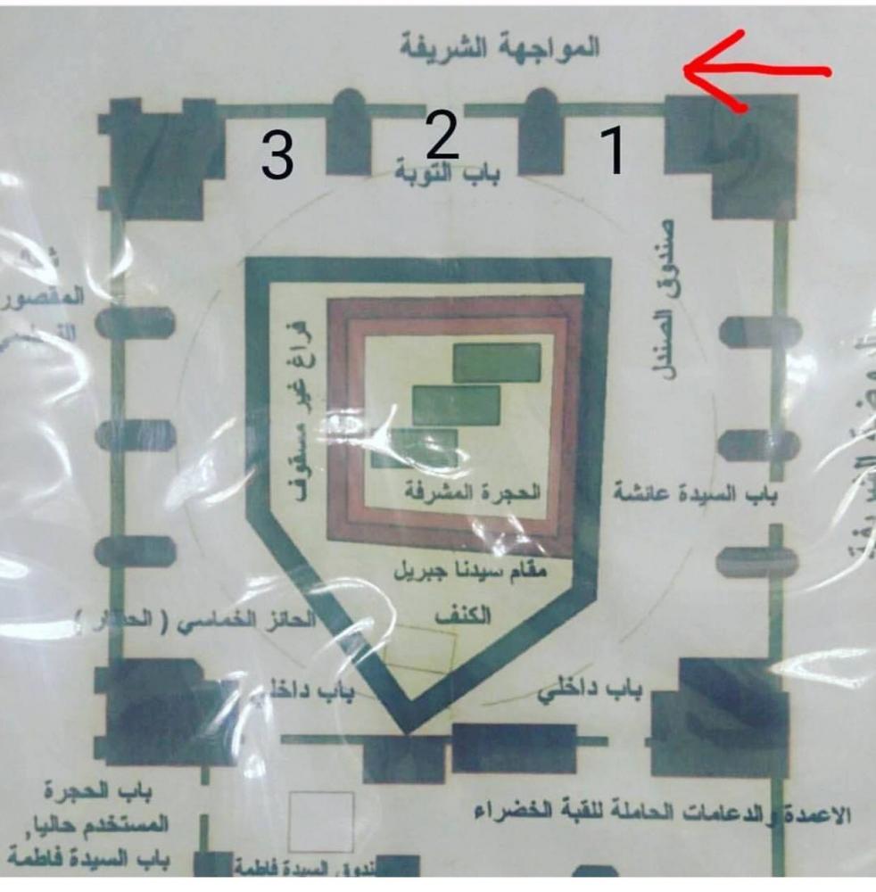 Мусульманская могила схема